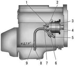 ремонт дизельных генераторов