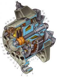 ремонт автомобильного генератора