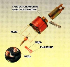 ремонт втягивающего реле стартера MERCEDES (Мерседес)