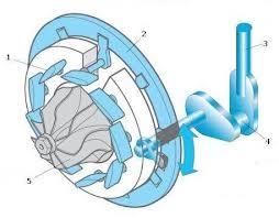 купить турбину для Opel Vectra 2.3 tdi